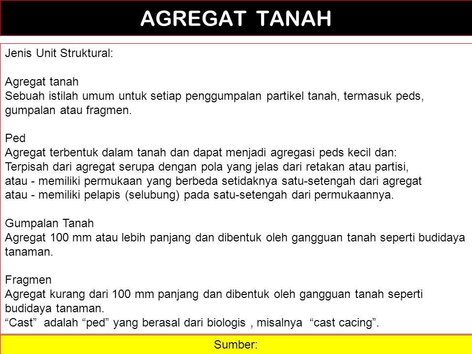AGREGAT TANAH Jenis Unit Struktural: