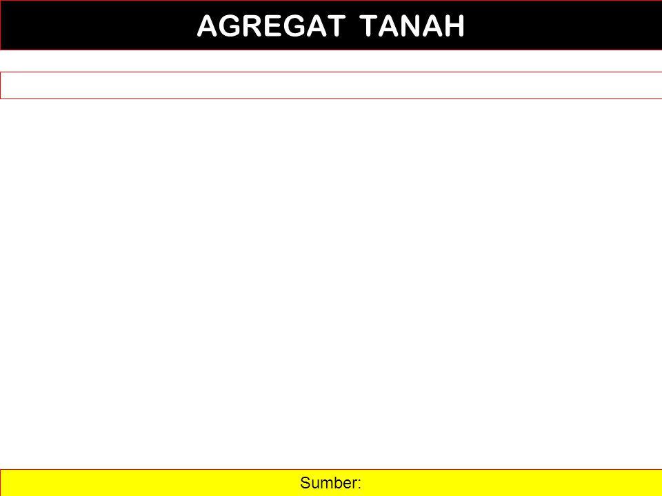 AGREGAT TANAH Sumber: