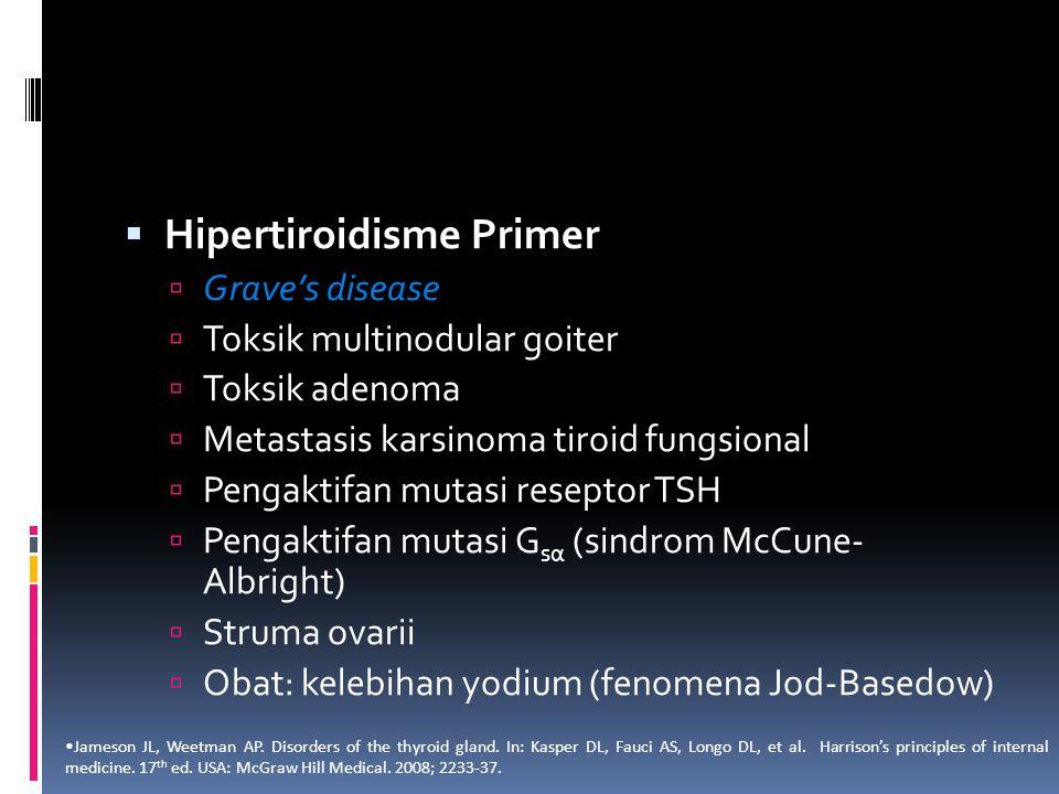 Hipertiroidisme Primer