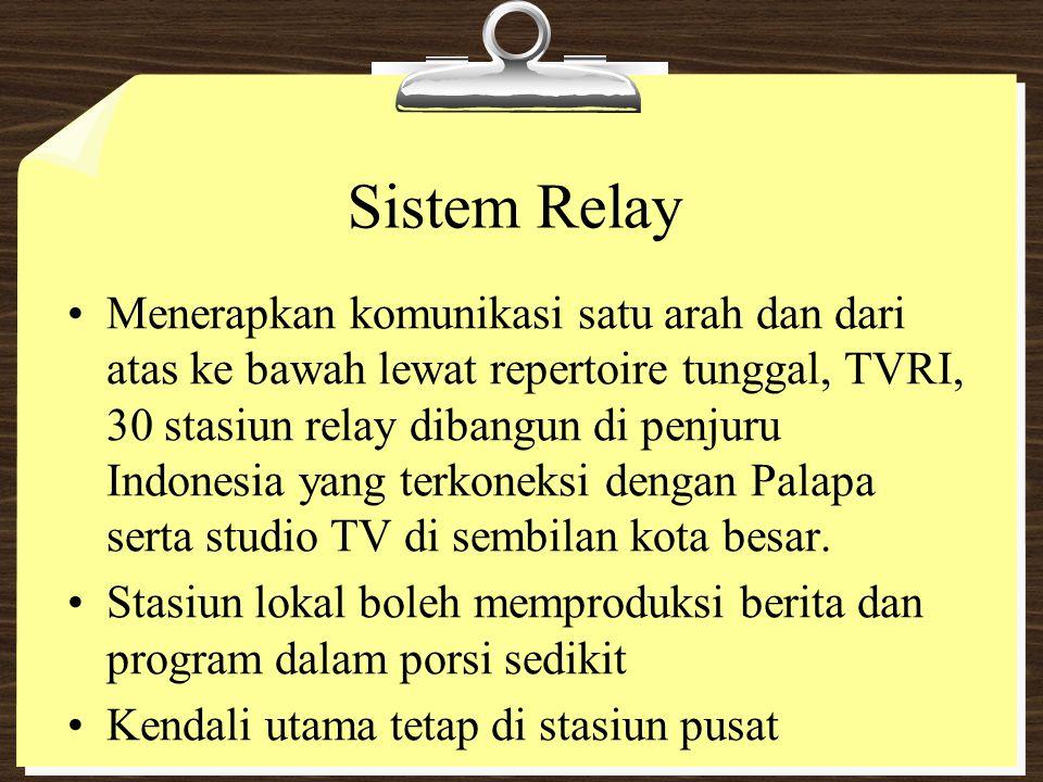 Sistem Relay