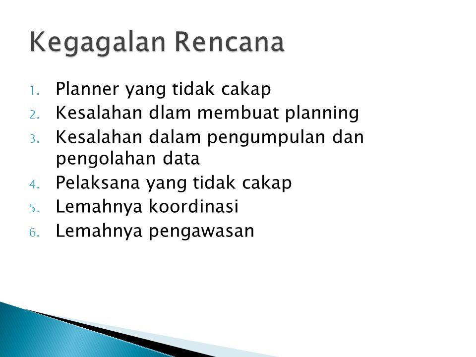 Kegagalan Rencana Planner yang tidak cakap