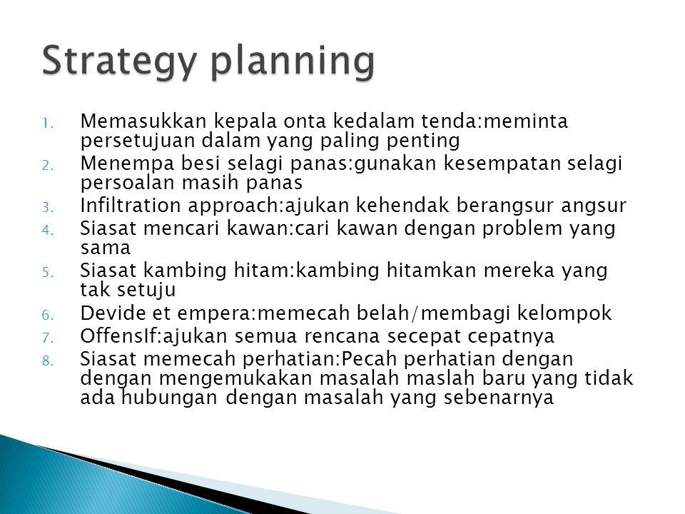 Strategy planning Memasukkan kepala onta kedalam tenda:meminta persetujuan dalam yang paling penting.