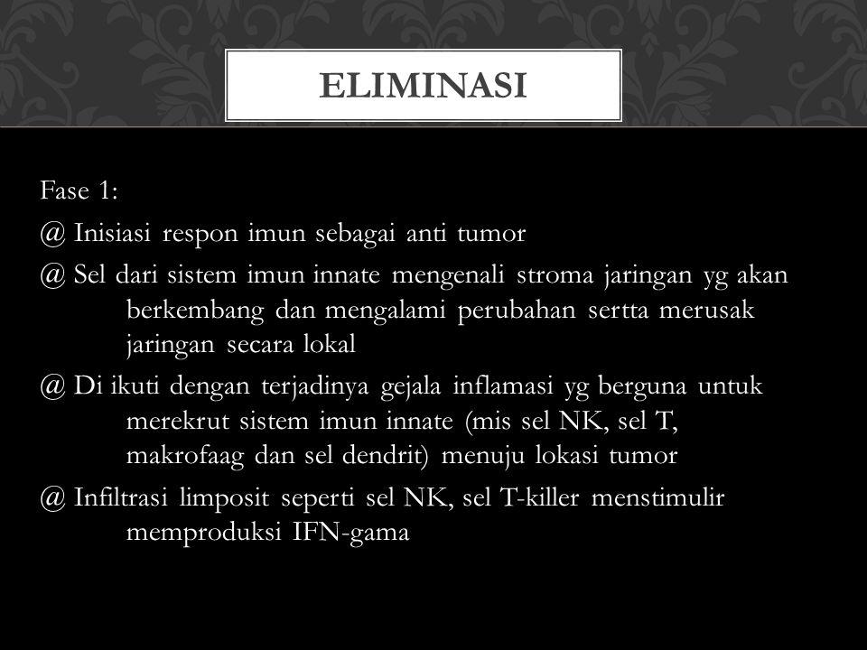 ELIMINASI
