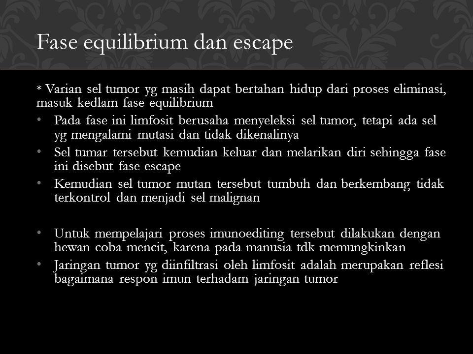 Fase equilibrium dan escape