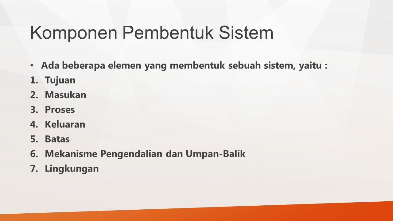 Komponen Pembentuk Sistem