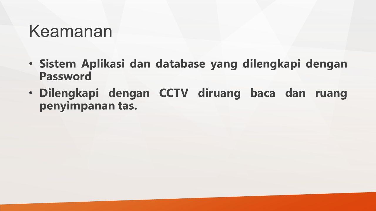 Keamanan Sistem Aplikasi dan database yang dilengkapi dengan Password
