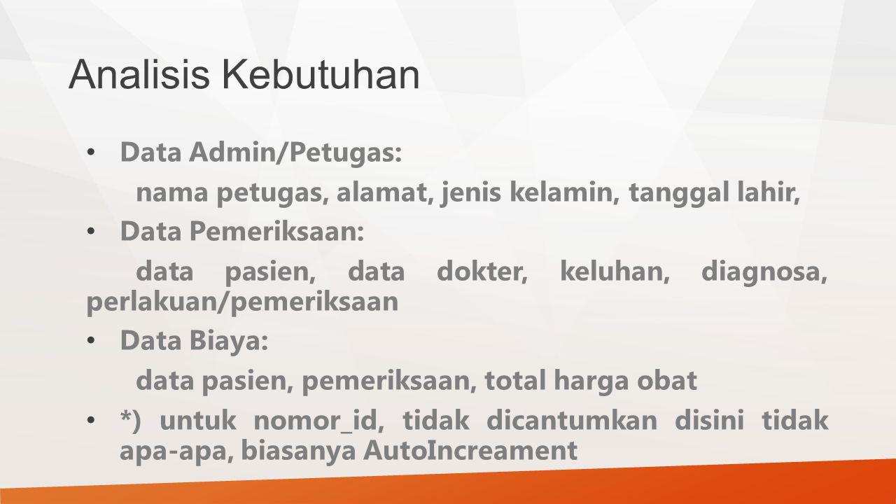 Analisis Kebutuhan Data Admin/Petugas: