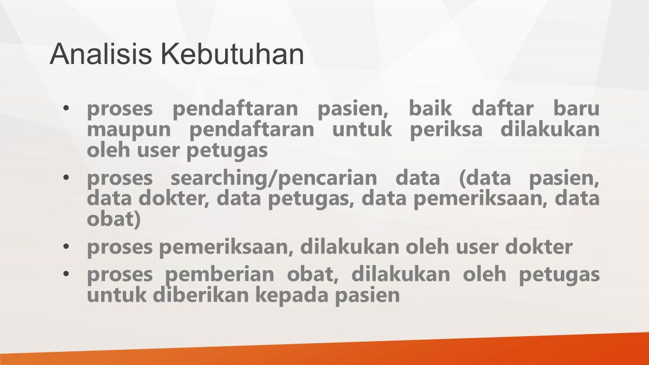 Analisis Kebutuhan proses pendaftaran pasien, baik daftar baru maupun pendaftaran untuk periksa dilakukan oleh user petugas.