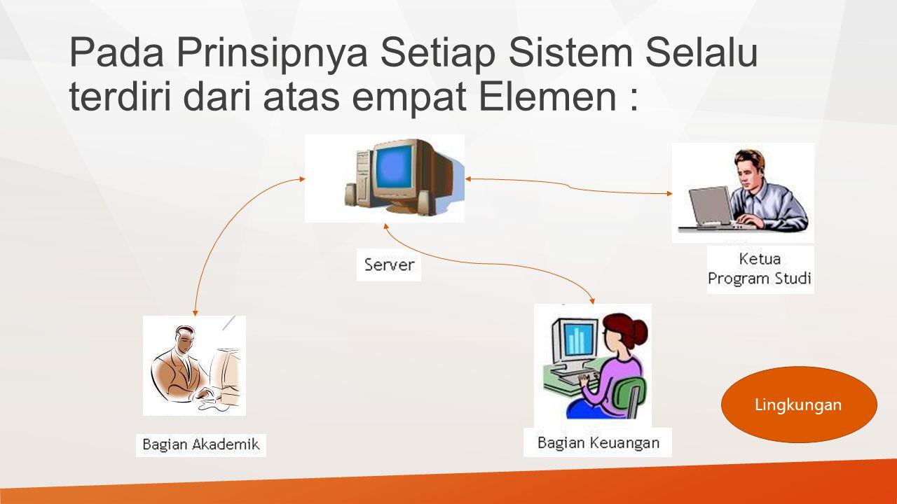 Pada Prinsipnya Setiap Sistem Selalu terdiri dari atas empat Elemen :