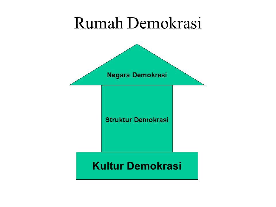 Rumah Demokrasi Negara Demokrasi Struktur Demokrasi Kultur Demokrasi