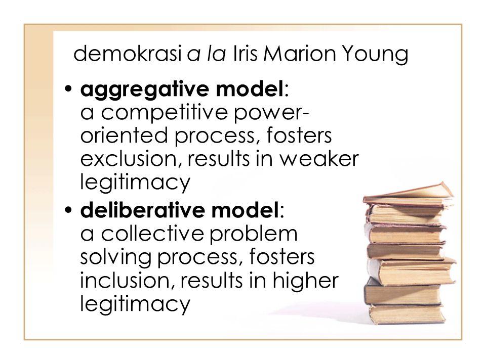 demokrasi a la Iris Marion Young