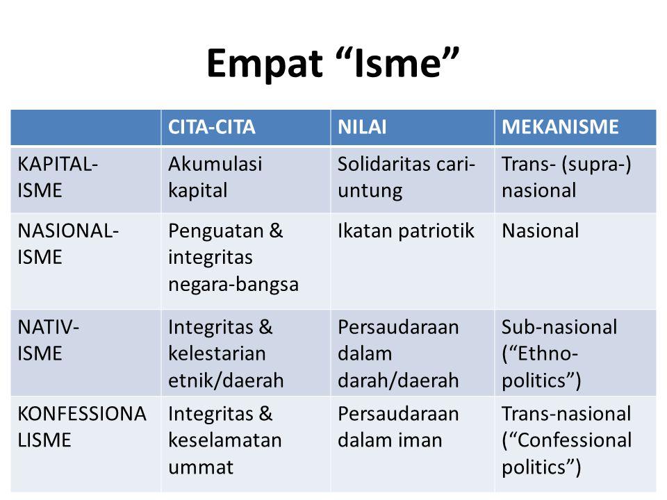 Empat Isme CITA-CITA NILAI MEKANISME KAPITAL- ISME Akumulasi kapital