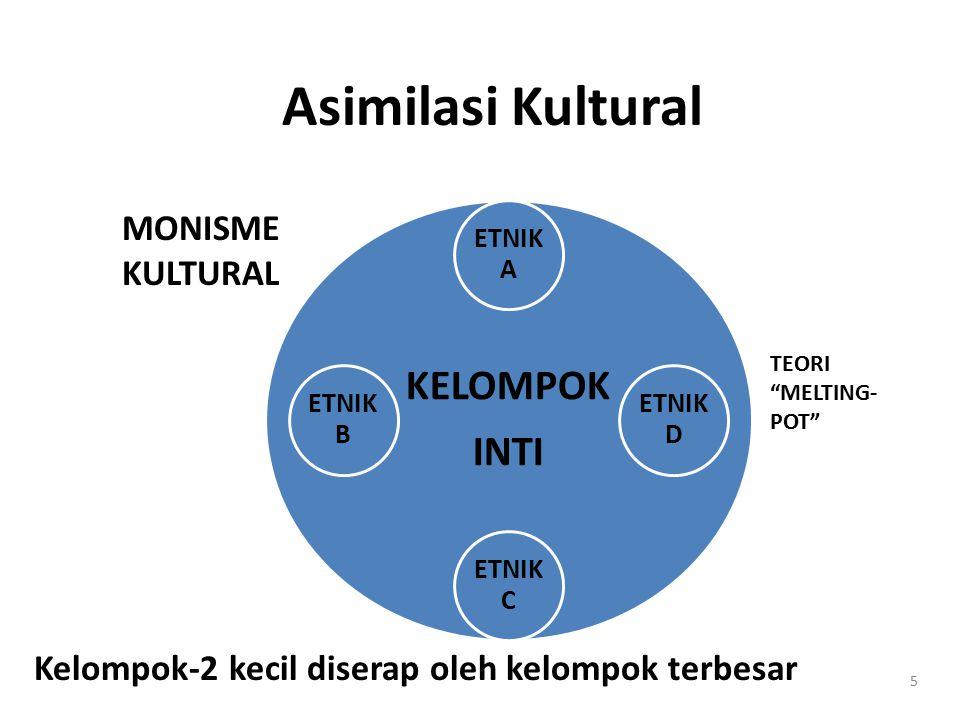 Asimilasi Kultural KELOMPOK INTI MONISME KULTURAL