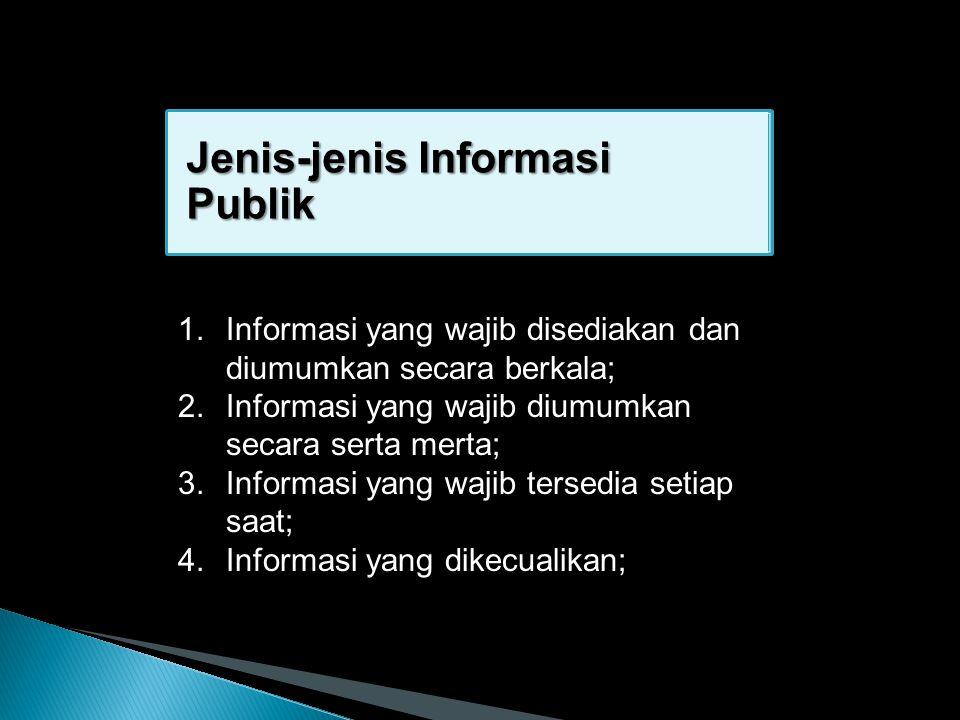 Jenis-jenis Informasi Publik