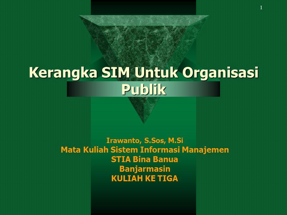 Kerangka SIM Untuk Organisasi Publik