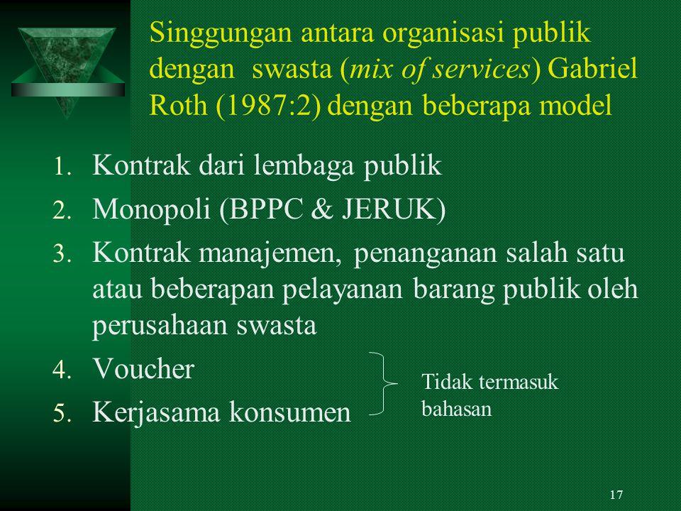 Kontrak dari lembaga publik Monopoli (BPPC & JERUK)