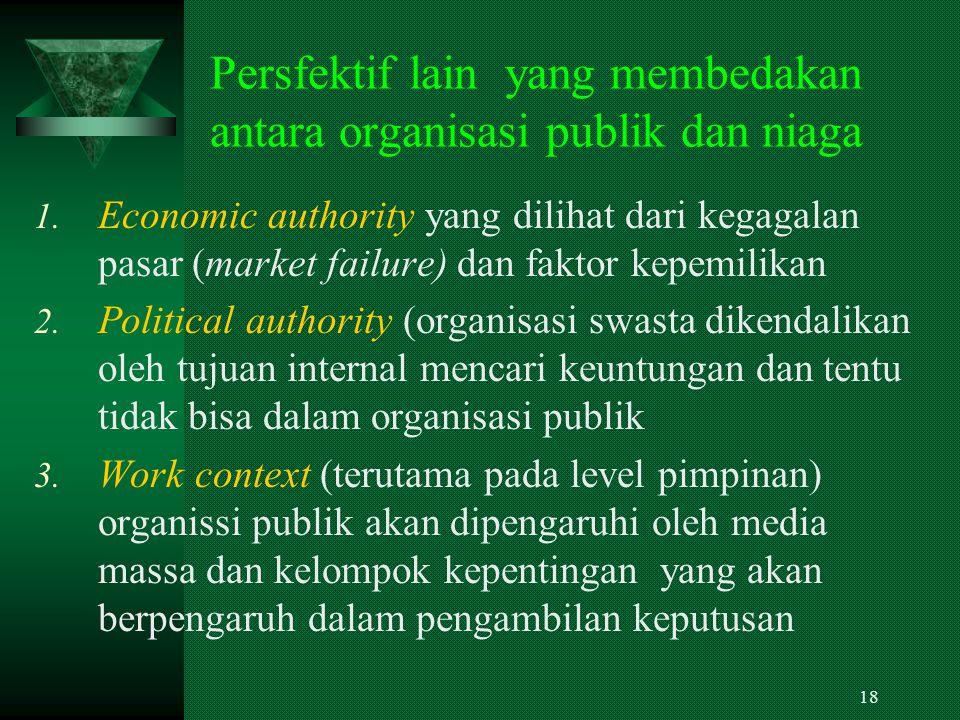 Persfektif lain yang membedakan antara organisasi publik dan niaga