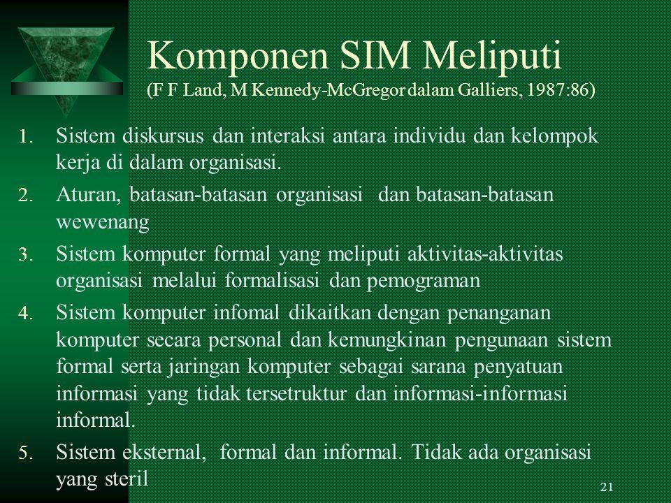 Komponen SIM Meliputi (F F Land, M Kennedy-McGregor dalam Galliers, 1987:86)