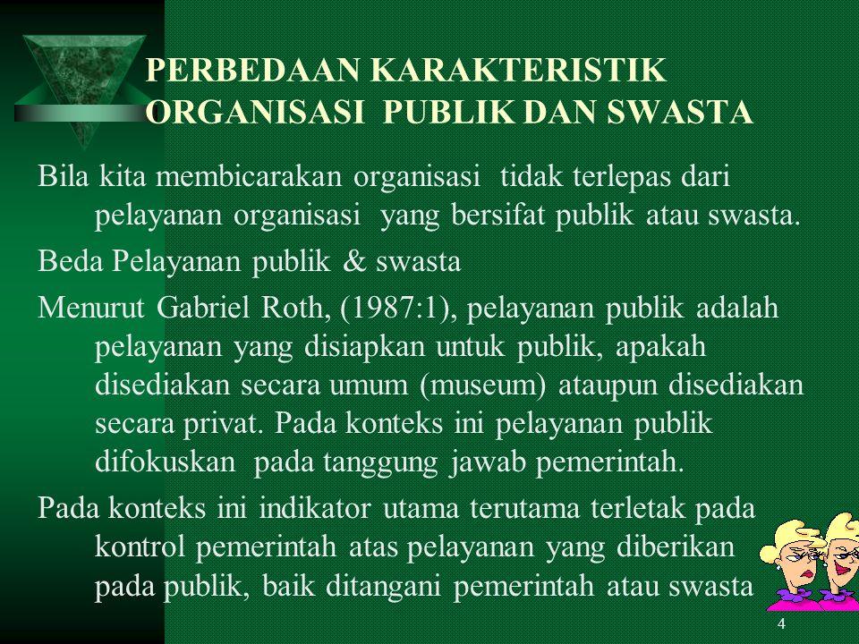 PERBEDAAN KARAKTERISTIK ORGANISASI PUBLIK DAN SWASTA