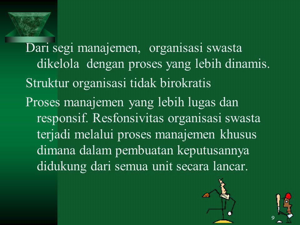 Dari segi manajemen, organisasi swasta dikelola dengan proses yang lebih dinamis.
