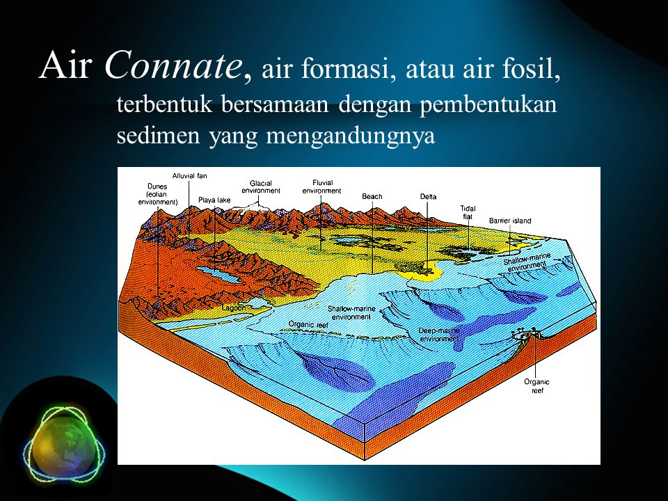 Air Connate, air formasi, atau air fosil,