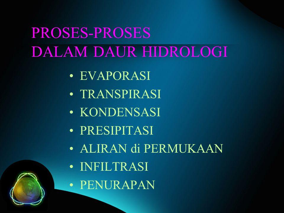 PROSES-PROSES DALAM DAUR HIDROLOGI
