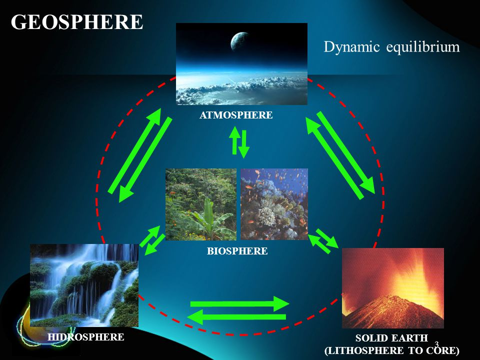 SOLID EARTH (LITHOSPHERE TO CORE)