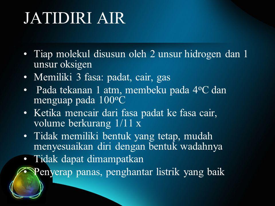 JATIDIRI AIR Tiap molekul disusun oleh 2 unsur hidrogen dan 1 unsur oksigen. Memiliki 3 fasa: padat, cair, gas.