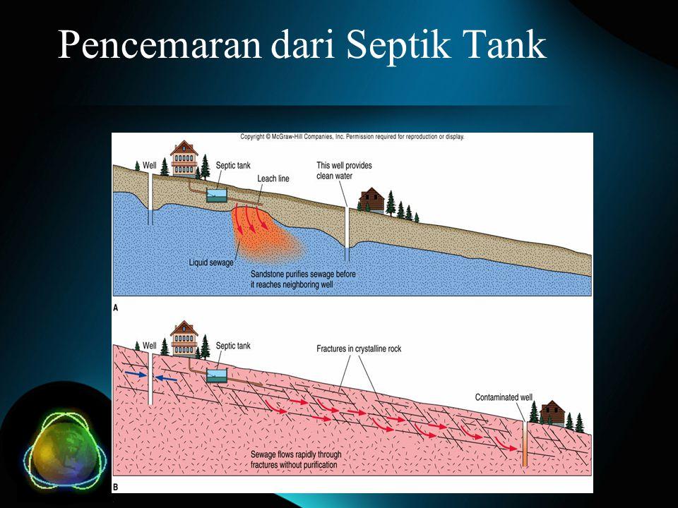 Pencemaran dari Septik Tank