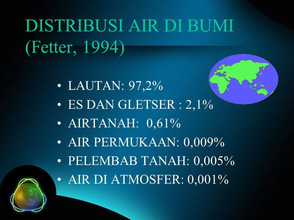 DISTRIBUSI AIR DI BUMI (Fetter, 1994)