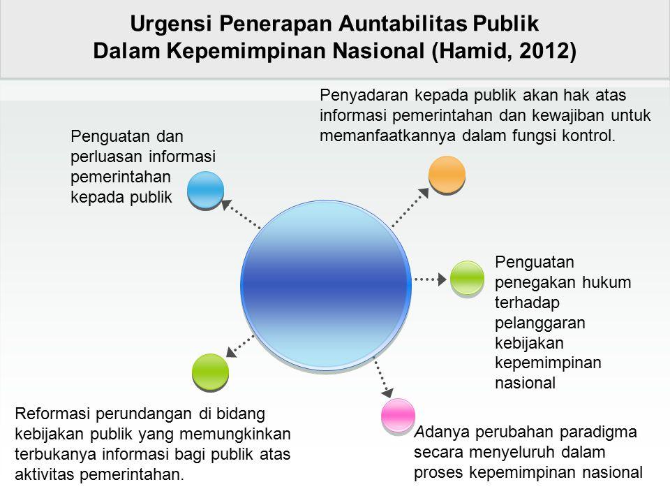 Urgensi Penerapan Auntabilitas Publik