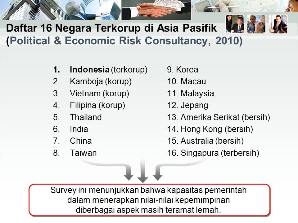 Daftar 16 Negara Terkorup di Asia Pasifik (Political & Economic Risk Consultancy, 2010)