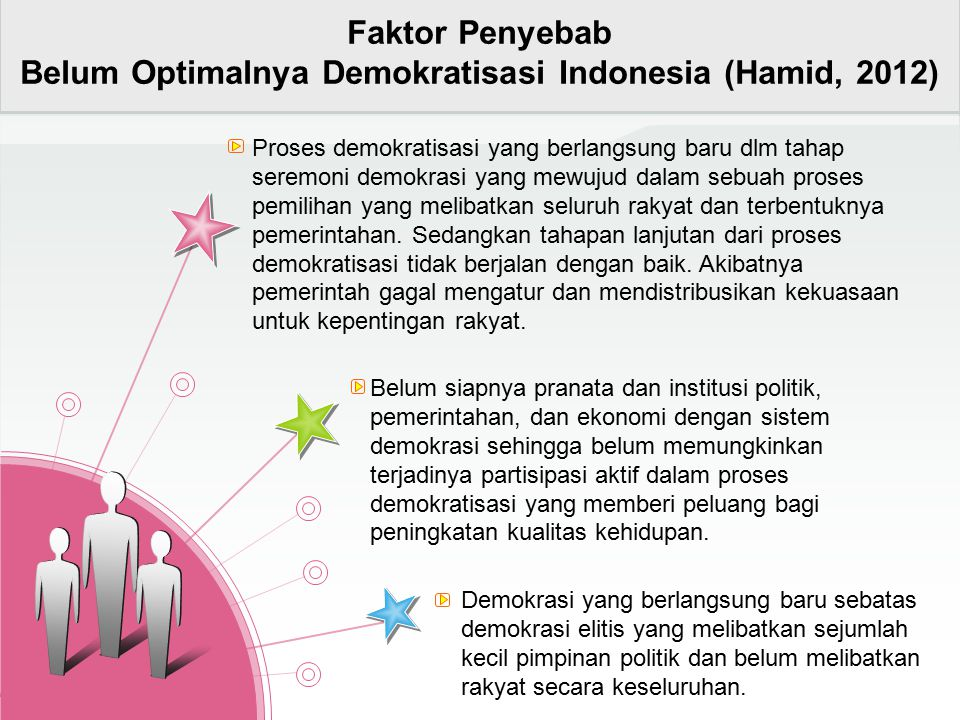 Faktor Penyebab Belum Optimalnya Demokratisasi Indonesia (Hamid, 2012)