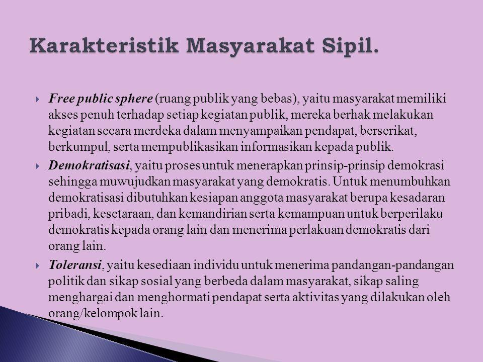 Karakteristik Masyarakat Sipil.