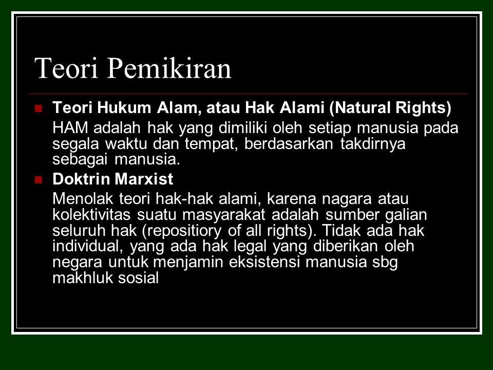 Teori Pemikiran Teori Hukum Alam, atau Hak Alami (Natural Rights)