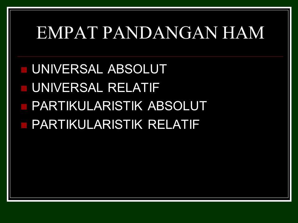 EMPAT PANDANGAN HAM UNIVERSAL ABSOLUT UNIVERSAL RELATIF