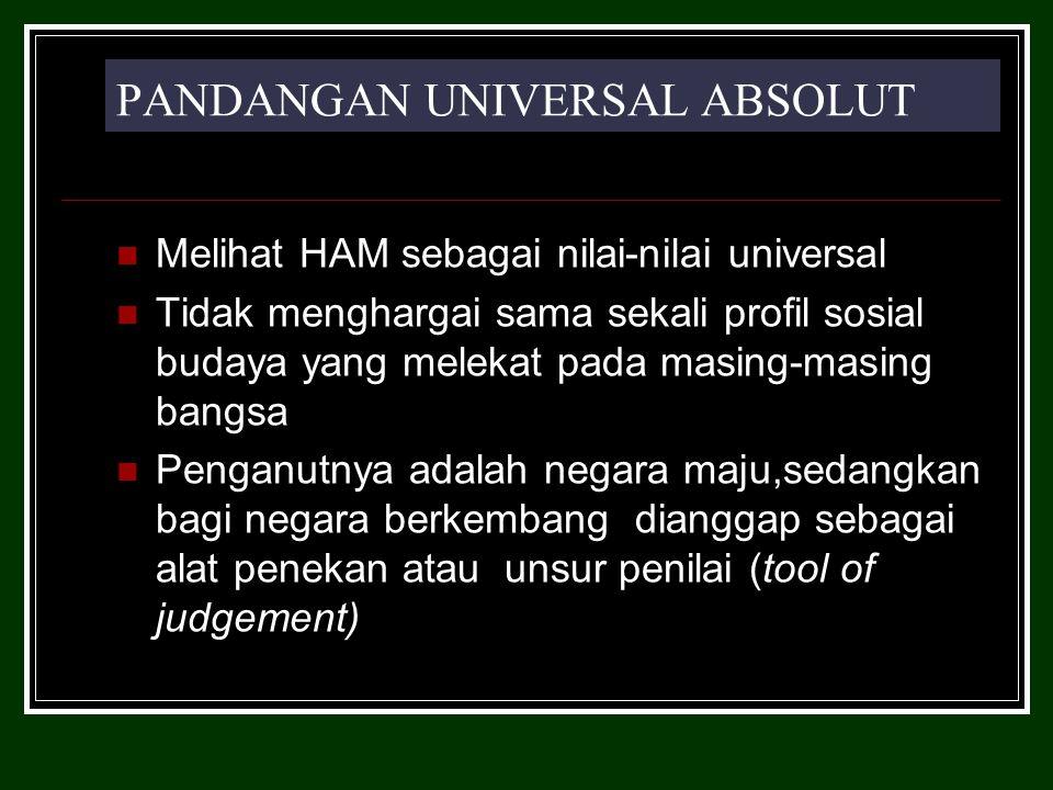 PANDANGAN UNIVERSAL ABSOLUT