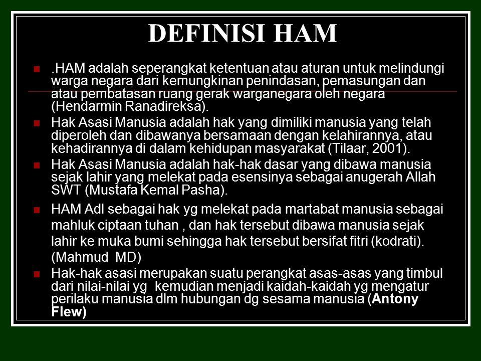 DEFINISI HAM