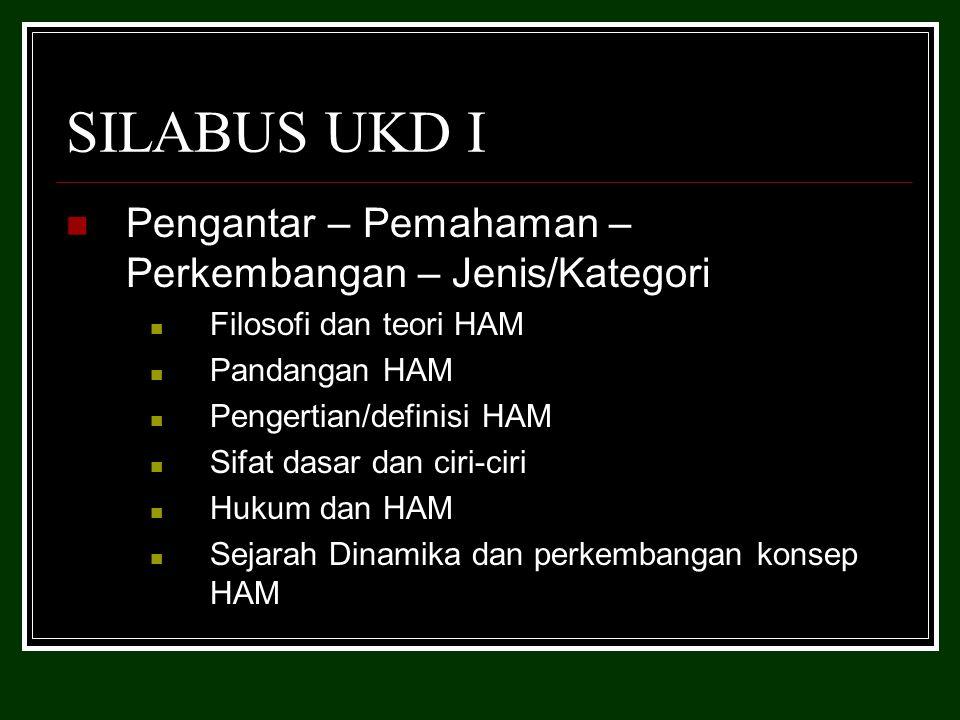 SILABUS UKD I Pengantar – Pemahaman – Perkembangan – Jenis/Kategori