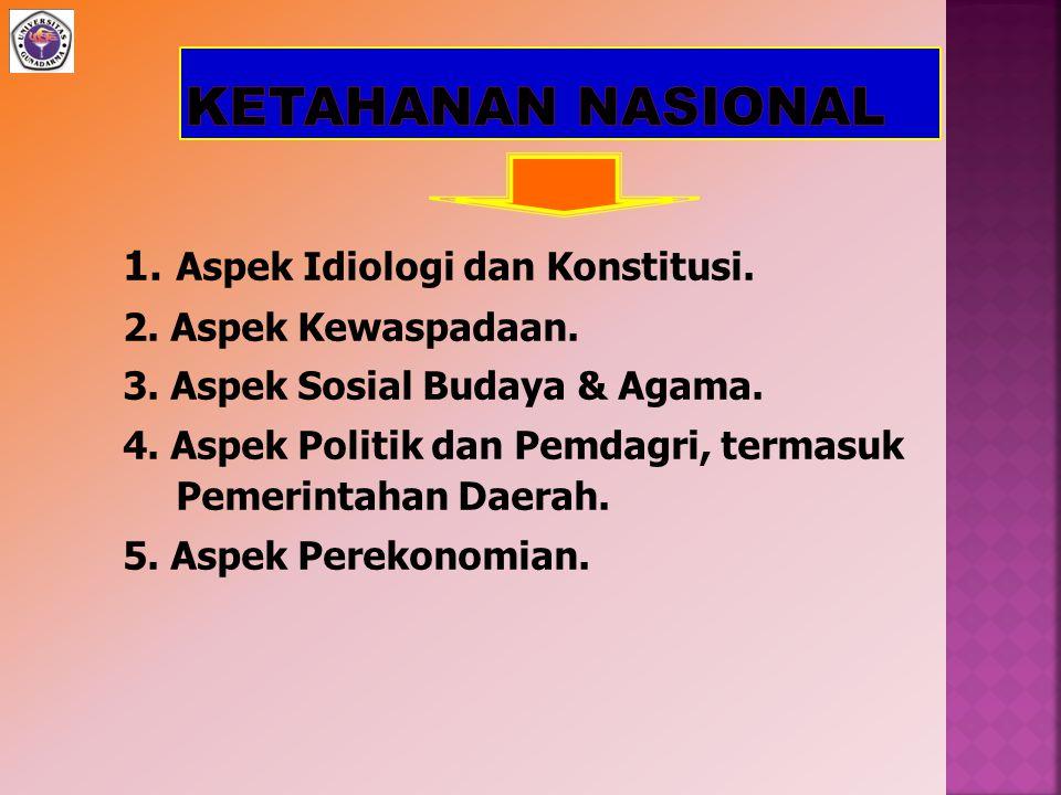 KETAHANAN NASIONAL 1. Aspek Idiologi dan Konstitusi.