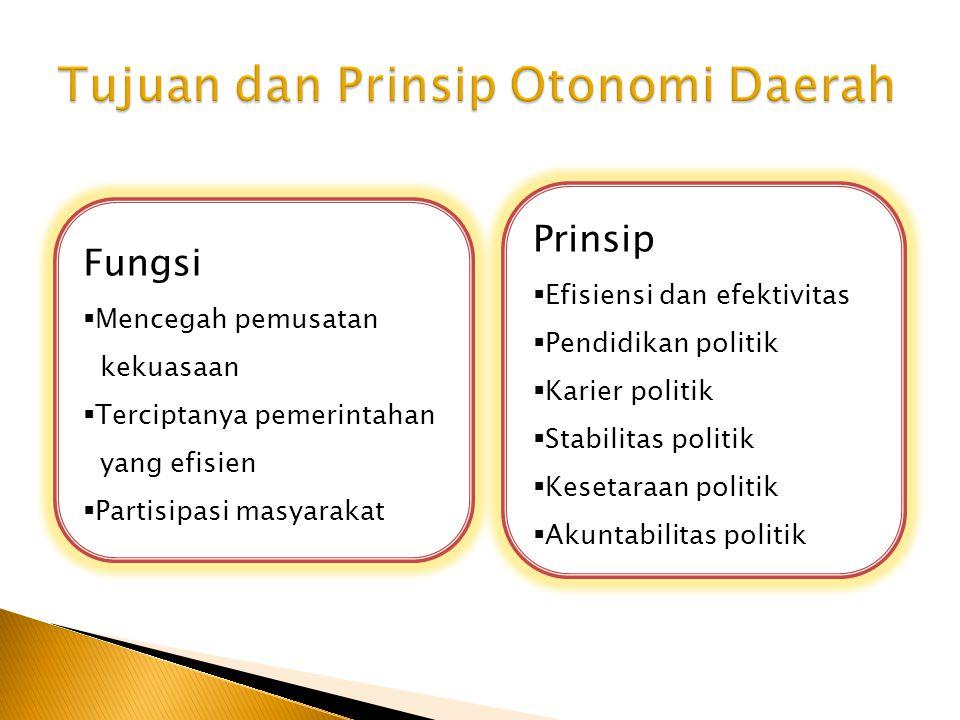 Tujuan dan Prinsip Otonomi Daerah