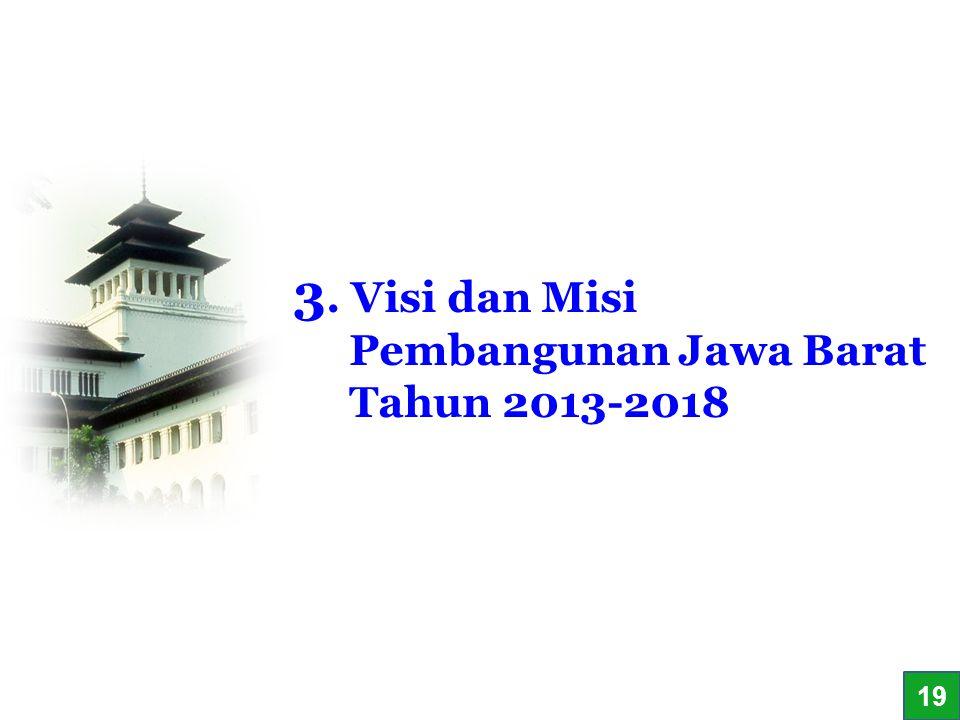 3. Visi dan Misi Pembangunan Jawa Barat
