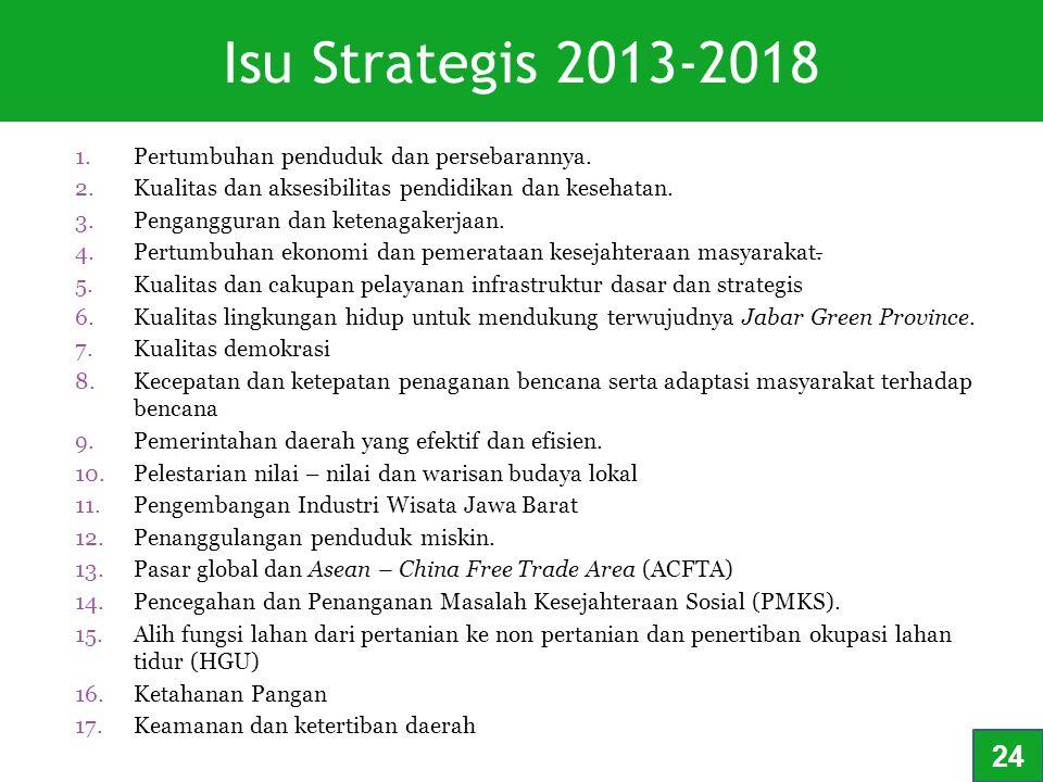 Isu Strategis 2013-2018 24 Pertumbuhan penduduk dan persebarannya.