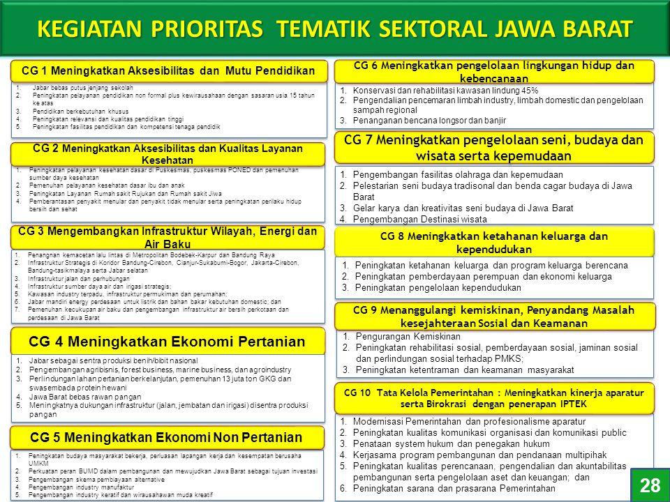 KEGIATAN PRIORITAS TEMATIK SEKTORAL JAWA BARAT
