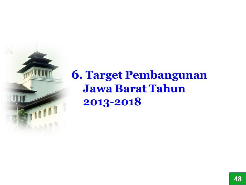 6. Target Pembangunan Jawa Barat Tahun 2013-2018