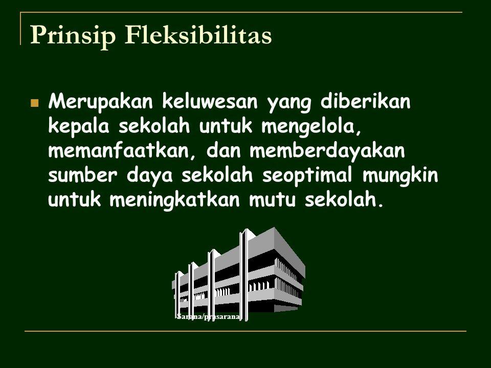 Prinsip Fleksibilitas