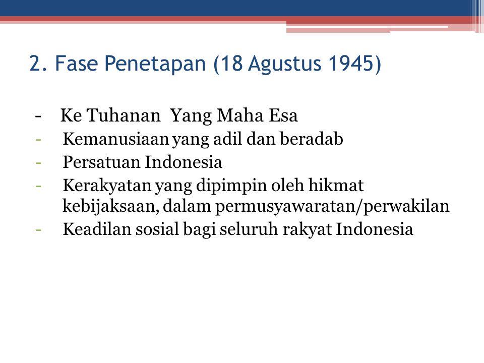 2. Fase Penetapan (18 Agustus 1945)