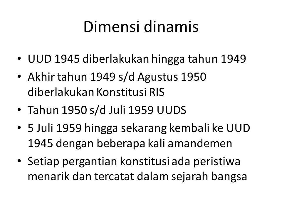 Dimensi dinamis UUD 1945 diberlakukan hingga tahun 1949