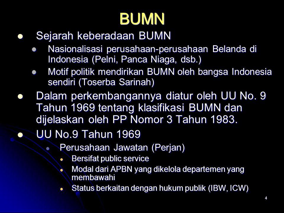 BUMN Sejarah keberadaan BUMN