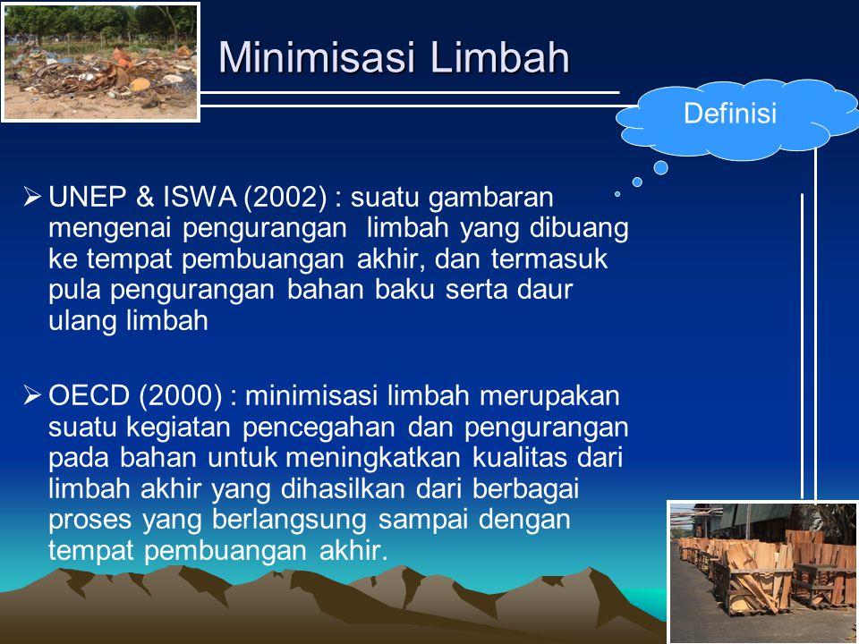 Minimisasi Limbah Definisi